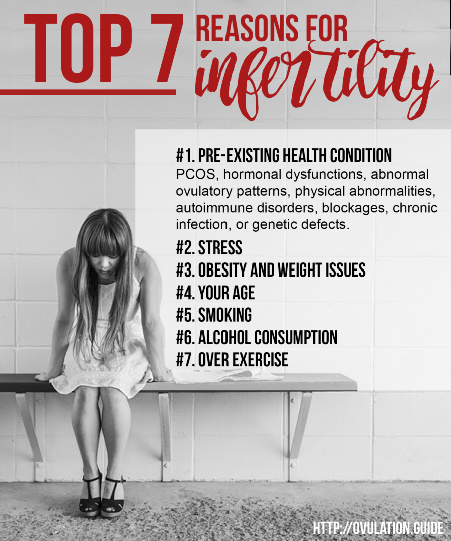 top reasons for infertility