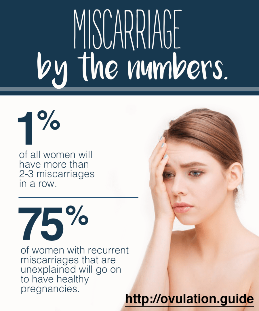 two or more miscarriages
